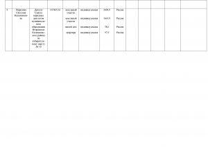 Сведения о доходаах ДЕПУТАТЫ за 2015 год(4)