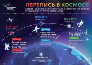 ВПН. Космос-page-001